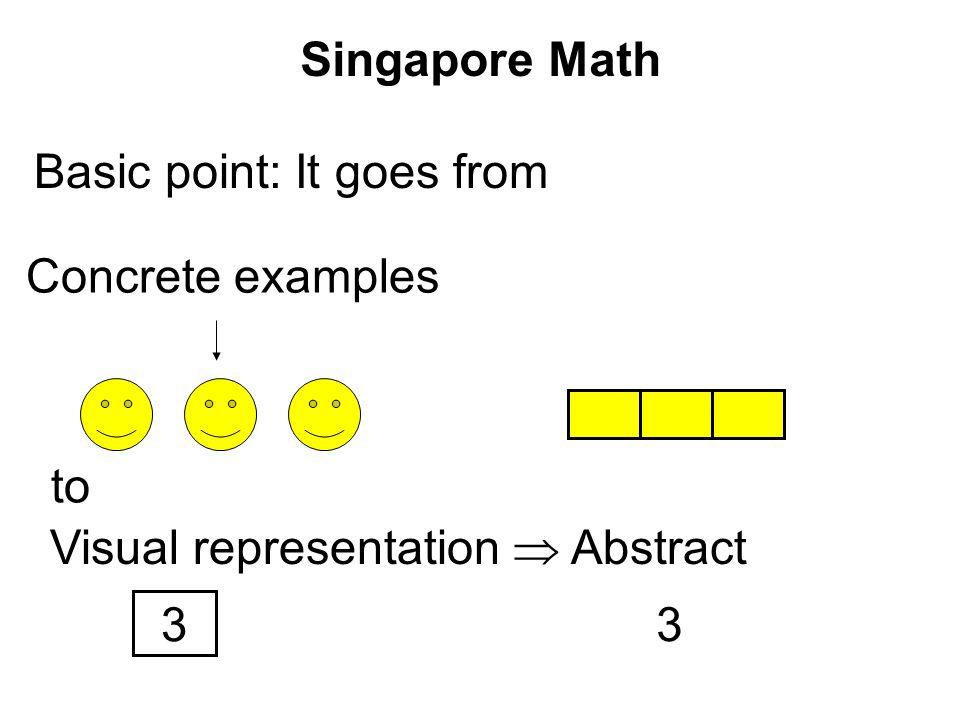 Singapore Math Subtraction: 7 - 4 Concrete: Remove 4: = 3