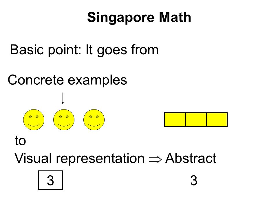 Singapore Math Addition: 3 + 4 = 7 Concrete: Put together: