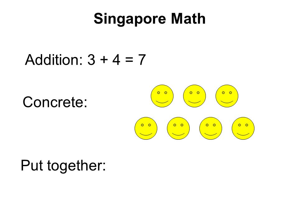 Singapore Math Addition: 3 + 4 = 7 Concrete: Put together: