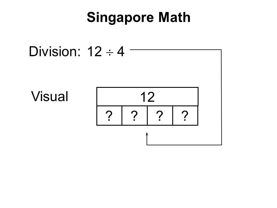 Singapore Math Division: Visual 12  4 12