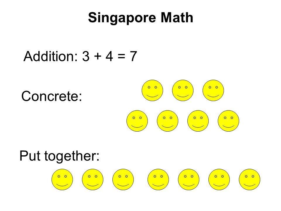 Singapore Math Addition: 3 + 4 Concrete: Put together: Total Bar-graph