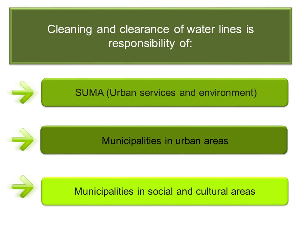Cleaning and clearance of water lines is responsibility of: SUMA (Urban services and environment) Municipalities in urban areas Municipalities in soci