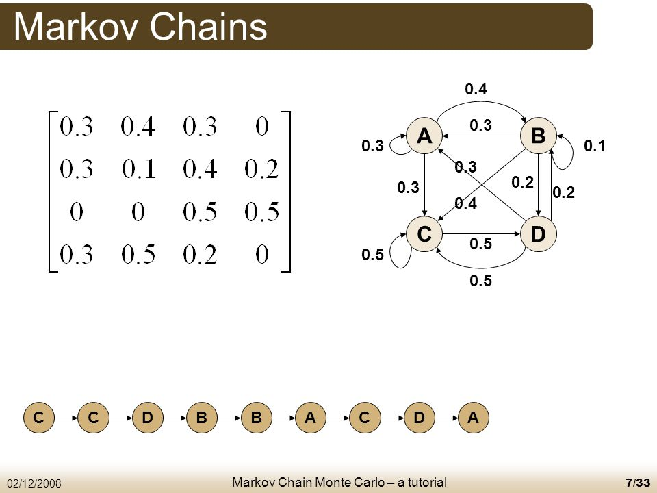 Markov Chain Monte Carlo – a tutorial 02/12/200828/33 Trans-dimensional MCMC Choosing model size and parameters Ex.