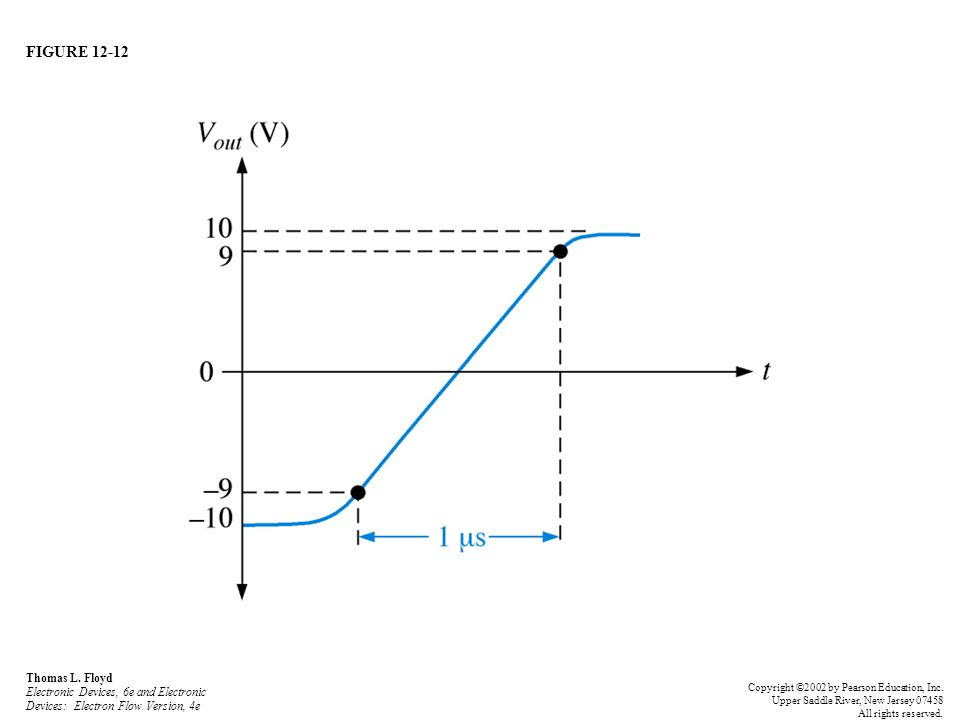 FIGURE 12-12 Thomas L. Floyd Electronic Devices, 6e and Electronic Devices: Electron Flow Version, 4e Copyright ©2002 by Pearson Education, Inc. Upper