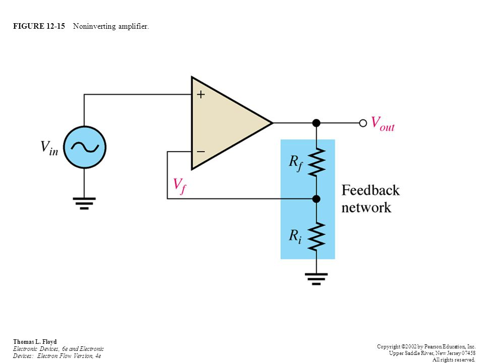 FIGURE 12-15 Noninverting amplifier. Thomas L. Floyd Electronic Devices, 6e and Electronic Devices: Electron Flow Version, 4e Copyright ©2002 by Pears