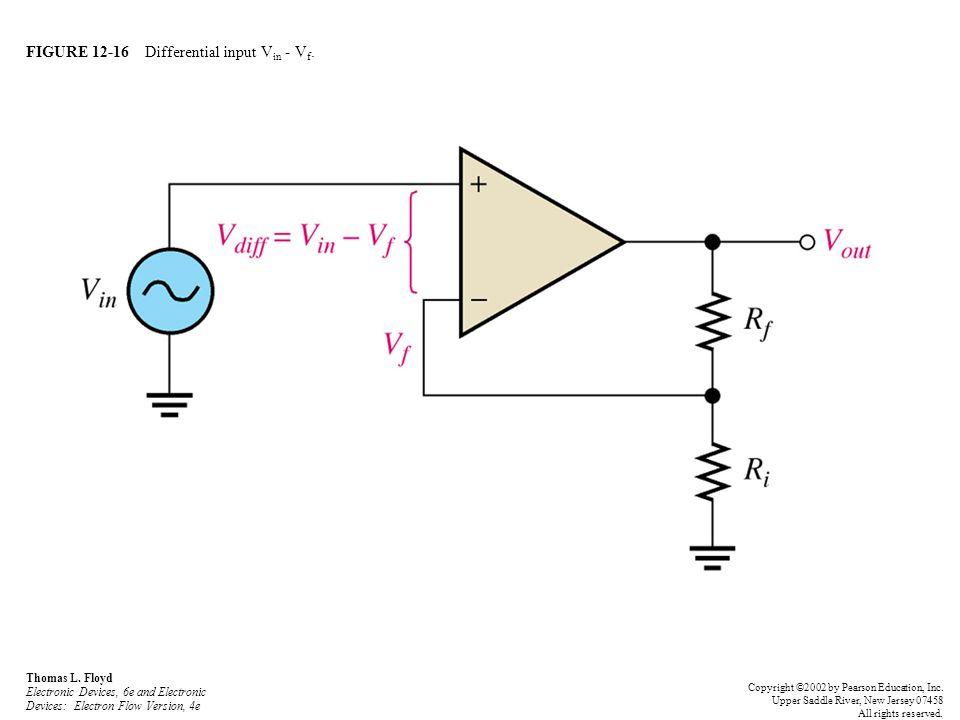 FIGURE 12-16 Differential input V in - V f. Thomas L. Floyd Electronic Devices, 6e and Electronic Devices: Electron Flow Version, 4e Copyright ©2002 b