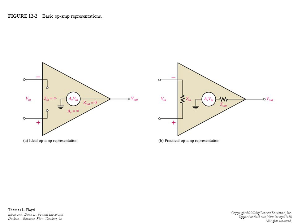 FIGURE 12-2 Basic op-amp representations. Thomas L. Floyd Electronic Devices, 6e and Electronic Devices: Electron Flow Version, 4e Copyright ©2002 by
