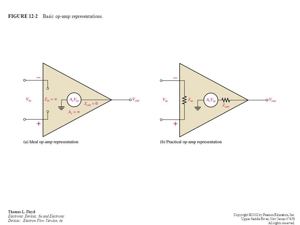 FIGURE 12-3 Basic internal arrangement of an op-amp.