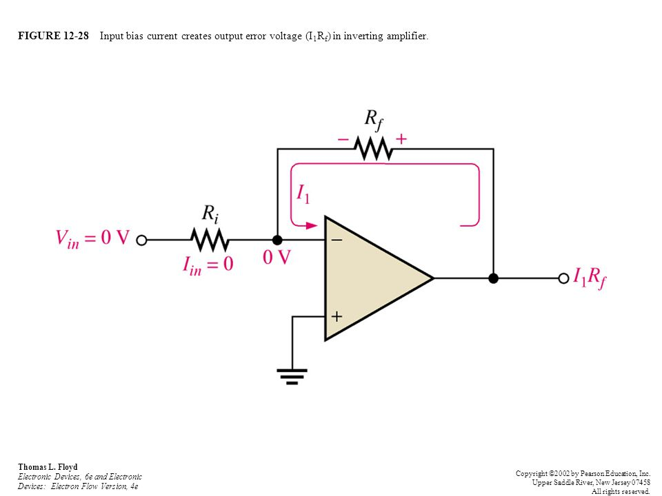 FIGURE 12-28 Input bias current creates output error voltage (I 1 R f ) in inverting amplifier. Thomas L. Floyd Electronic Devices, 6e and Electronic