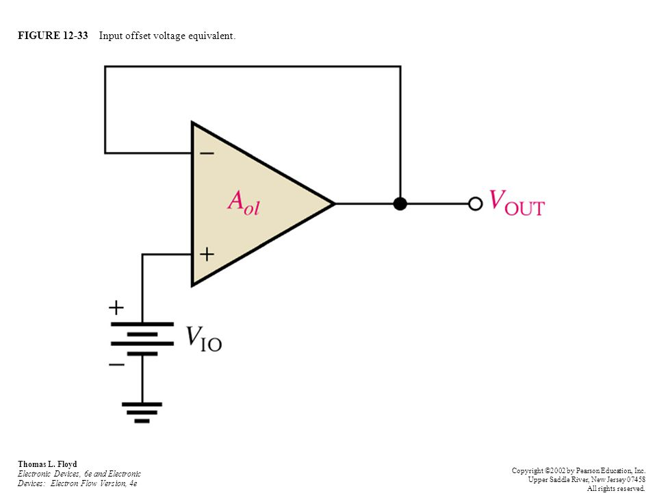 FIGURE 12-33 Input offset voltage equivalent. Thomas L. Floyd Electronic Devices, 6e and Electronic Devices: Electron Flow Version, 4e Copyright ©2002
