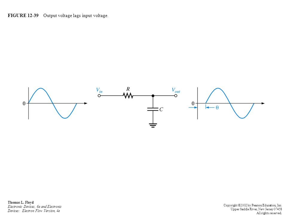 FIGURE 12-39 Output voltage lags input voltage. Thomas L. Floyd Electronic Devices, 6e and Electronic Devices: Electron Flow Version, 4e Copyright ©20