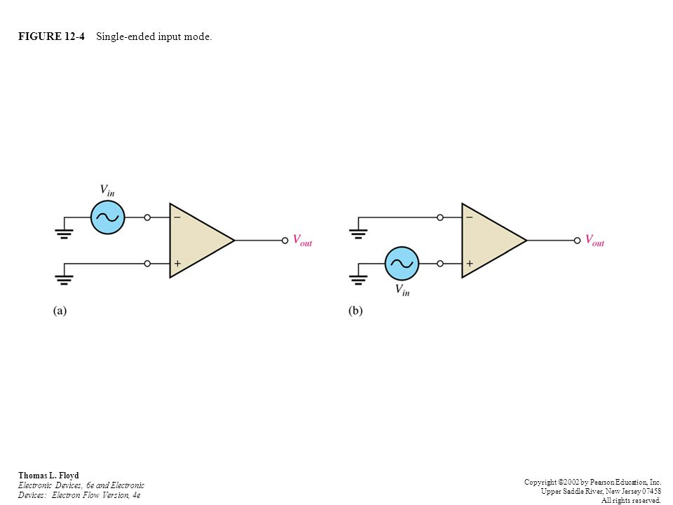 FIGURE 12-35 Open-loop and closed-loop op-amp configurations.