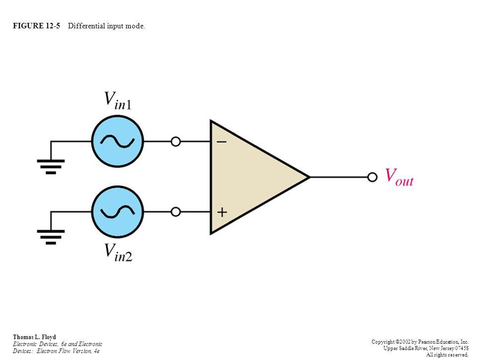 FIGURE 12-46 Block diagram of basic superheterodyne AM receiver.