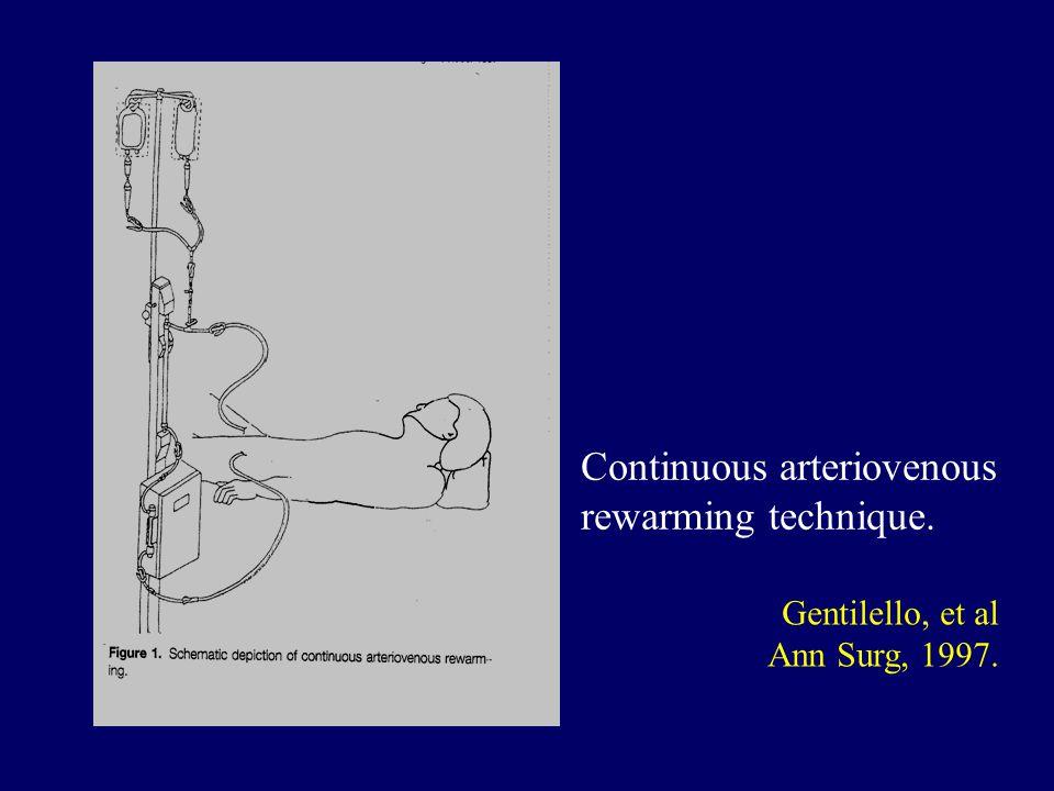 Continuous arteriovenous rewarming technique. Gentilello, et al Ann Surg, 1997.