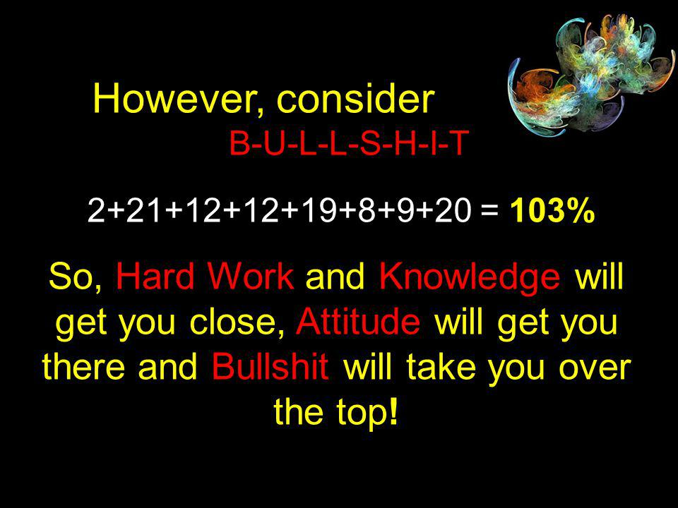Therefore, one can conclude with mathematical certainty that: While Hard Work and Knowledge will get you close, Attitude will get you there!