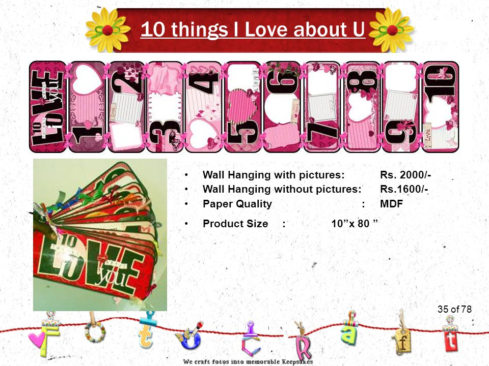 35of 51 10 things I Love about U Product Size:10 x 80 Wall Hanging with pictures:Rs.