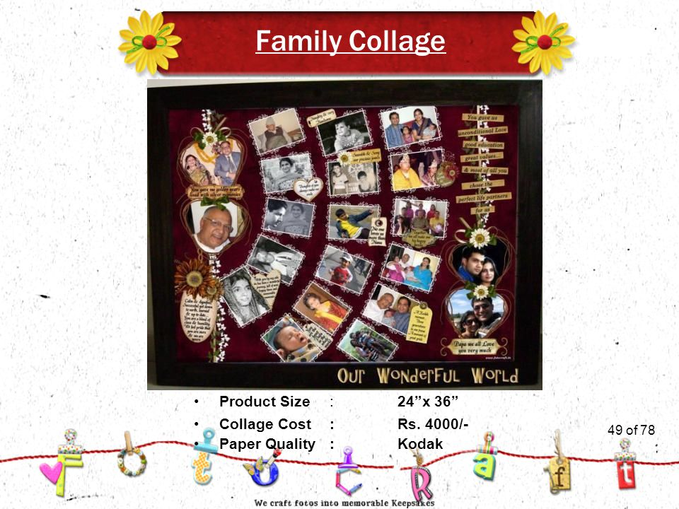 49of 51 Family Collage Product Size:24 x 36 Collage Cost :Rs. 4000/- Paper Quality:Kodak 49 of 78