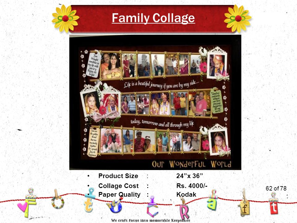 62of 51 Family Collage Product Size:24 x 36 Collage Cost :Rs. 4000/- Paper Quality:Kodak 62 of 78