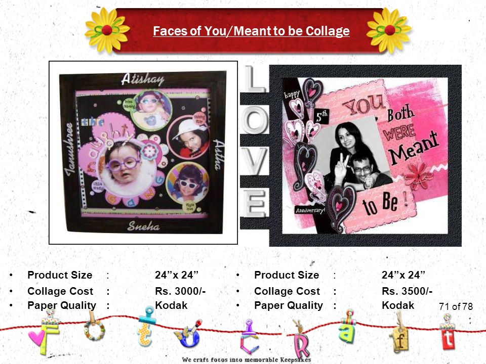 """71of 51 Faces of You/Meant to be Collage Product Size:24""""x 24"""" Collage Cost :Rs. 3000/- Paper Quality:Kodak Product Size:24""""x 24"""" Collage Cost :Rs. 35"""
