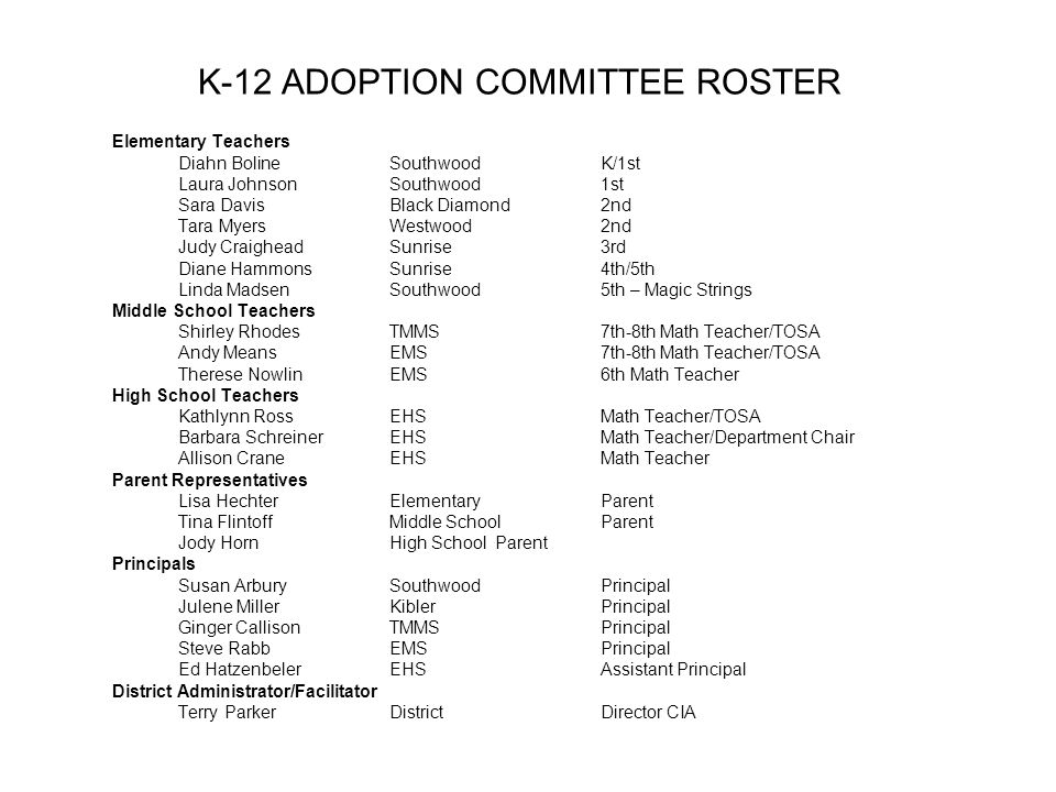 K-12 ADOPTION COMMITTEE ROSTER Elementary Teachers Diahn BolineSouthwoodK/1st Laura JohnsonSouthwood1st Sara DavisBlack Diamond2nd Tara MyersWestwood2nd Judy CraigheadSunrise3rd Diane HammonsSunrise4th/5th Linda MadsenSouthwood 5th – Magic Strings Middle School Teachers Shirley RhodesTMMS7th-8th Math Teacher/TOSA Andy MeansEMS7th-8th Math Teacher/TOSA Therese NowlinEMS6th Math Teacher High School Teachers Kathlynn RossEHSMath Teacher/TOSA Barbara Schreiner EHSMath Teacher/Department Chair Allison CraneEHSMath Teacher Parent Representatives Lisa HechterElementaryParent Tina FlintoffMiddle SchoolParent Jody HornHigh SchoolParent Principals Susan ArburySouthwoodPrincipal Julene MillerKiblerPrincipal Ginger CallisonTMMSPrincipal Steve RabbEMSPrincipal Ed HatzenbelerEHSAssistant Principal District Administrator/Facilitator Terry ParkerDistrictDirector CIA