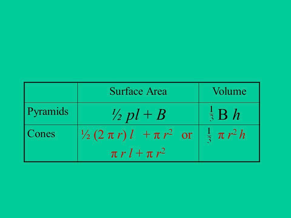 Surface AreaVolume Pyramids ½ pl + BB h Cones ½ (2 π r) l + π r 2 or π r l + π r 2 π r 2 h