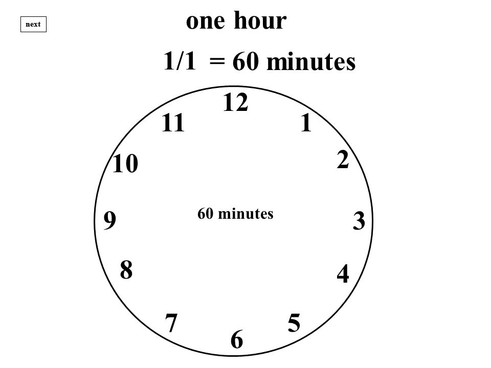 one hour 12 1 3 2 4 57 8 9 10 11 6 next = 60 minutes 60 minutes 1/1