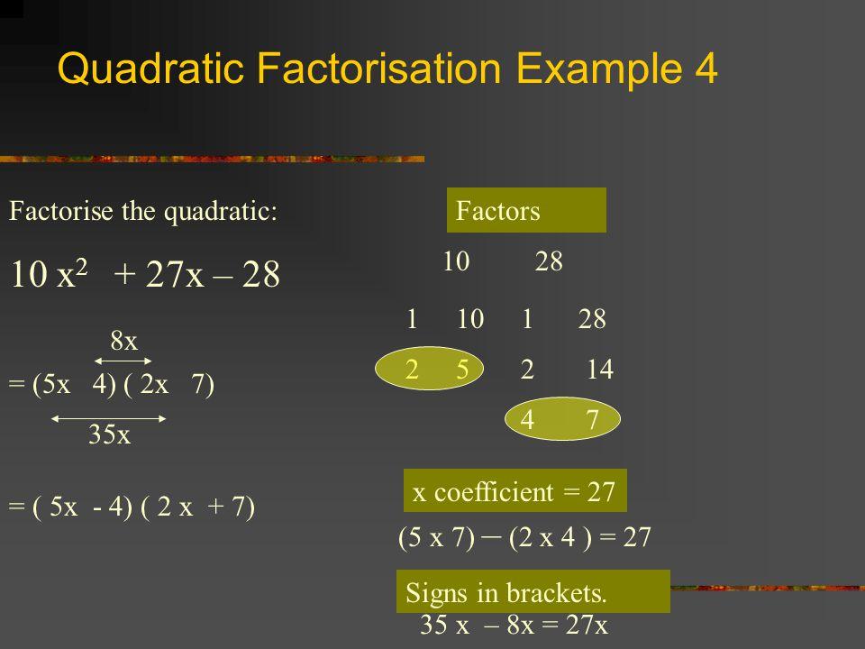 Quadratic Factorisation Example 4 Factorise the quadratic: 10 x 2 + 27x – 28 Factors 1028 110128 25214 x coefficient = 27 (5 x 7) – (2 x 4 ) = 27 = (5