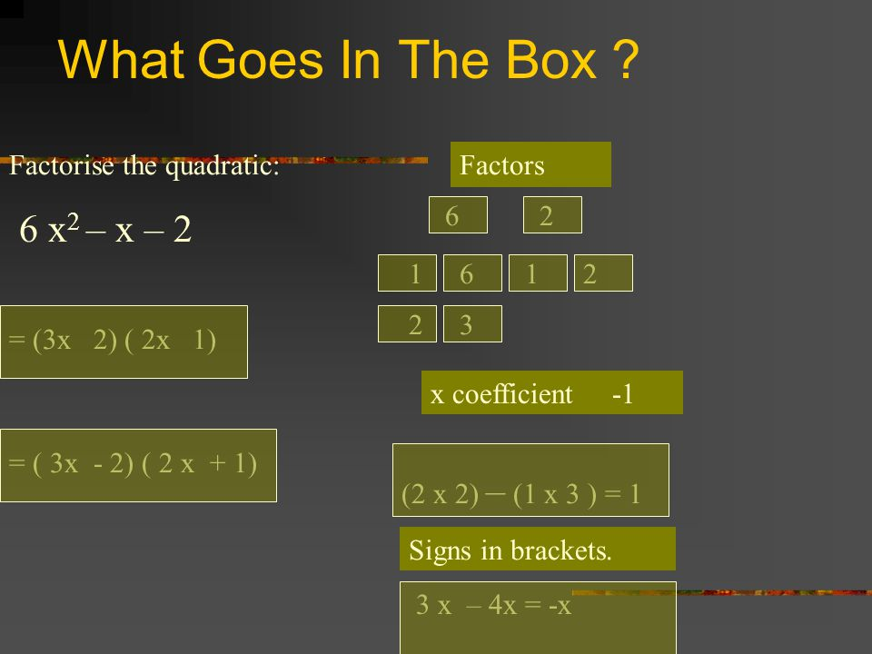 What Goes In The Box ? Factorise the quadratic: 6 x 2 – x – 2 Factors 62 1612 23 x coefficient (2 x 2) – (1 x 3 ) = 1 = (3x 2) ( 2x 1) Signs in bracke