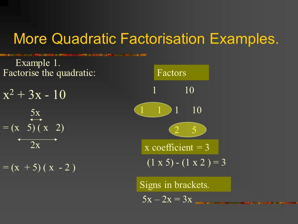 More Quadratic Factorisation Examples. Example 1. Factorise the quadratic: x 2 + 3x - 10 Factors 110 111 25 x coefficient = 3 (1 x 5) - (1 x 2 ) = 3 =