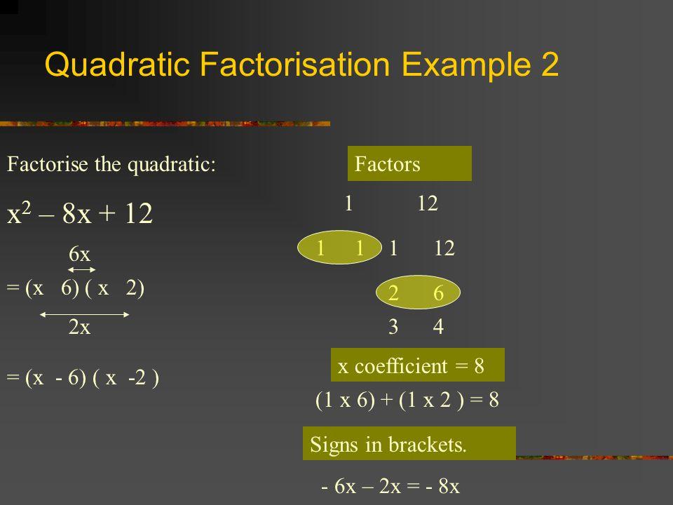 Quadratic Factorisation Example 2 Factorise the quadratic: x 2 – 8x + 12 Factors 112 111 3 6 x coefficient = 8 = (x 6) ( x 2) 6x 2x Signs in brackets.