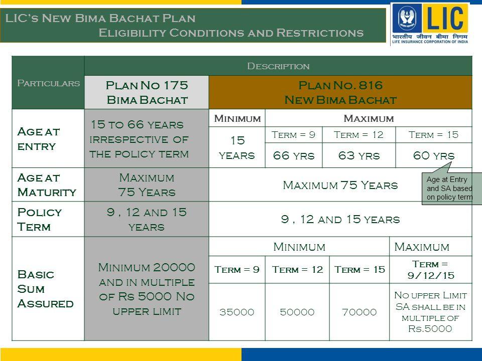 New Bima Bachat Plan 816 Policy Term Sum Assured Band % of Tabular Premium 9 years Less than 75000 Nil 75000 to less than 150000 6% 150000 and above 8% 12 years Less than 100000 Nil 100000 and less than 200000 4% 200000 and above 6% 15 years Less than 150000 Nil 150000 and less than 300000 3% 300000 and above 5% LIC's New Bima Bachat Plan High Sum Assured RebatE Bima Bachat Plan No.