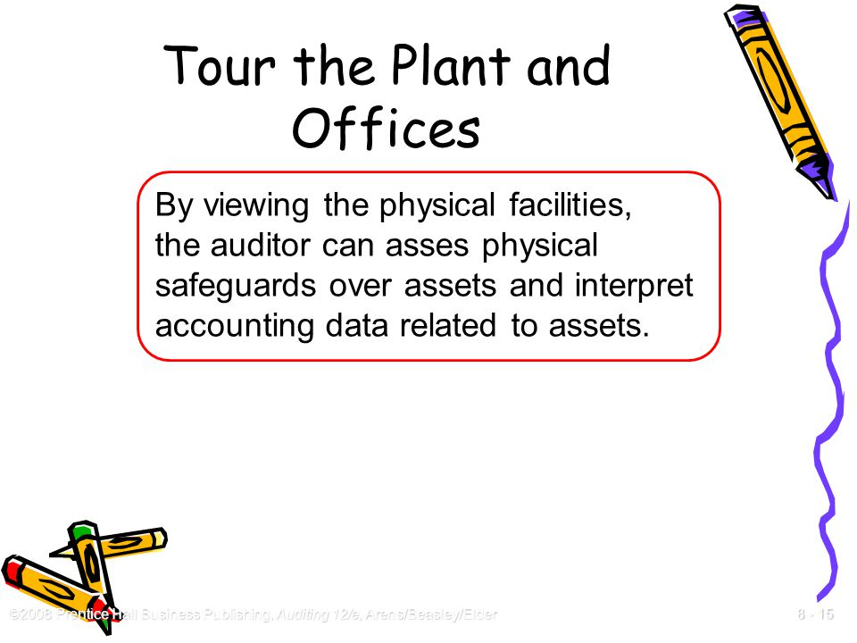 ©2008 Prentice Hall Business Publishing, Auditing 12/e, Arens/Beasley/Elder 8 - 15 Tour the Plant and Offices By viewing the physical facilities, the