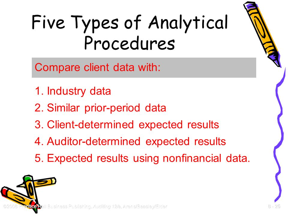 ©2008 Prentice Hall Business Publishing, Auditing 12/e, Arens/Beasley/Elder 8 - 25 Five Types of Analytical Procedures Compare client data with: 1.Ind