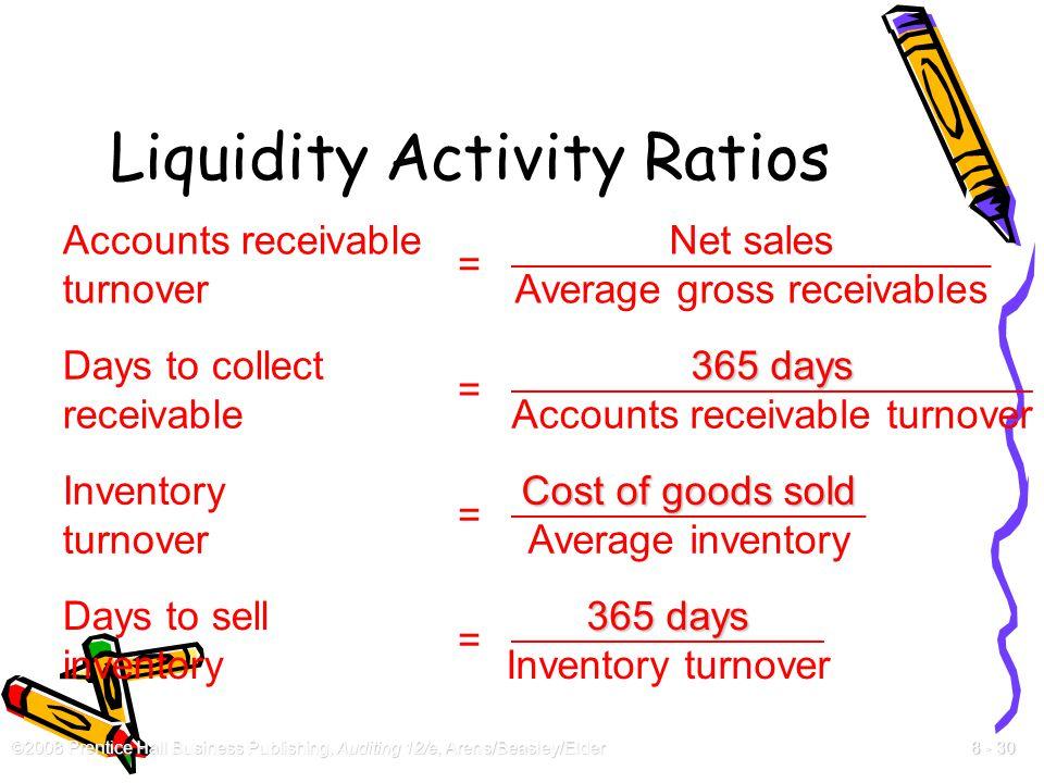 ©2008 Prentice Hall Business Publishing, Auditing 12/e, Arens/Beasley/Elder 8 - 30 Liquidity Activity Ratios Accounts receivable turnover Net sales Av