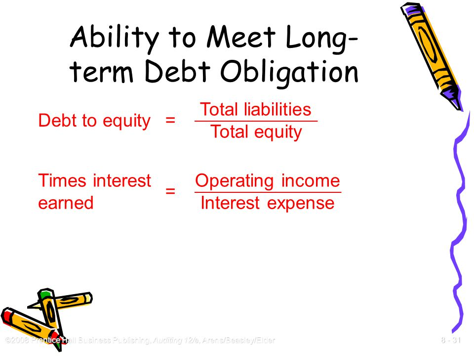 ©2008 Prentice Hall Business Publishing, Auditing 12/e, Arens/Beasley/Elder 8 - 31 Ability to Meet Long- term Debt Obligation Debt to equity Total lia