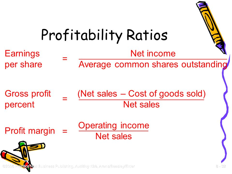 ©2008 Prentice Hall Business Publishing, Auditing 12/e, Arens/Beasley/Elder 8 - 32 Profitability Ratios Earnings per share Net income Average common s
