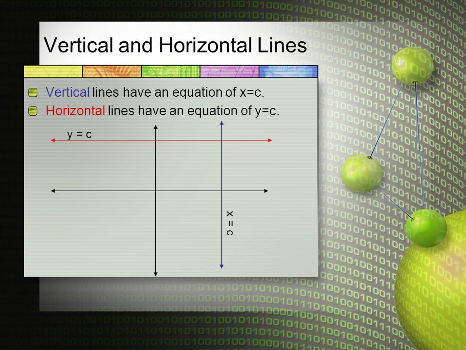 Vertical and Horizontal Lines Vertical lines have an equation of x=c.