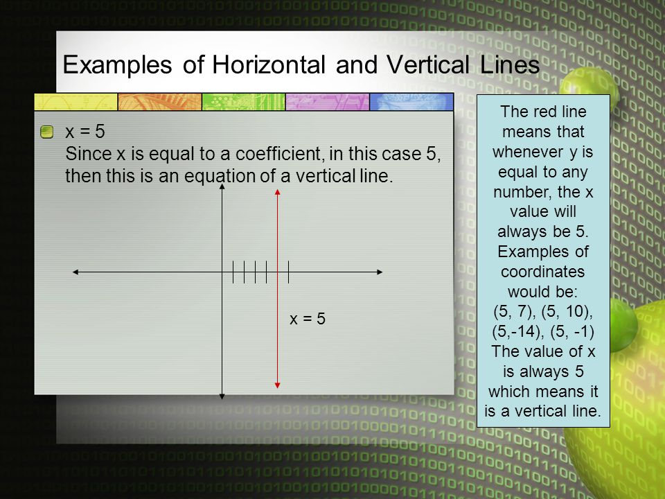 Examples of Horizontal and Vertical Lines x = 5 Since x is equal to a coefficient, in this case 5, then this is an equation of a vertical line.