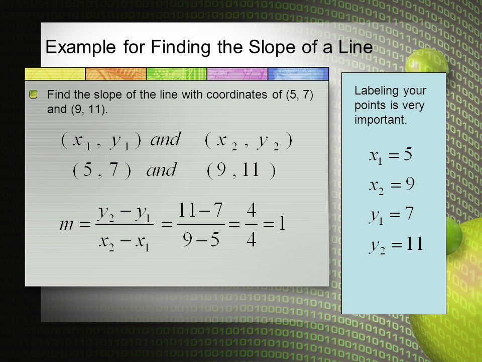 Example for Finding the Slope of a Line Find the slope of the line with coordinates of (5, 7) and (9, 11).