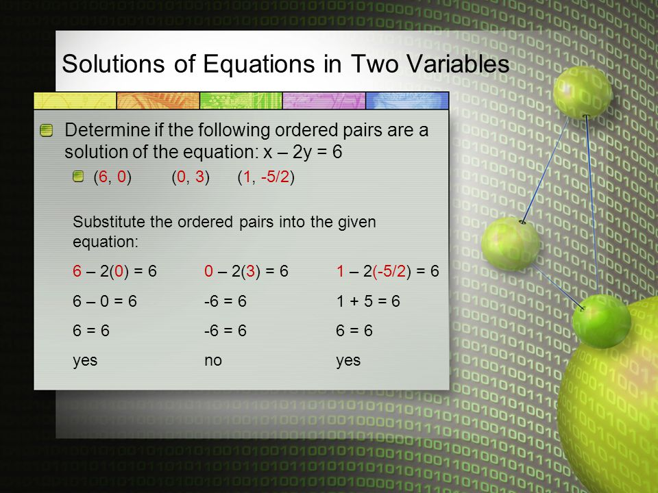 Solutions of Equations in Two Variables Determine if the following ordered pairs are a solution of the equation: x – 2y = 6 (6, 0)(0, 3)(1, -5/2) Substitute the ordered pairs into the given equation: 6 – 2(0) = 60 – 2(3) = 61 – 2(-5/2) = 6 6 – 0 = 6-6 = 61 + 5 = 6 6 = 6-6 = 66 = 6 yesnoyes