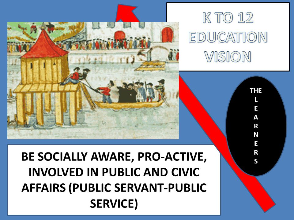 BE SOCIALLY AWARE, PRO-ACTIVE, INVOLVED IN PUBLIC AND CIVIC AFFAIRS (PUBLIC SERVANT-PUBLIC SERVICE) THE L E A R N E R S