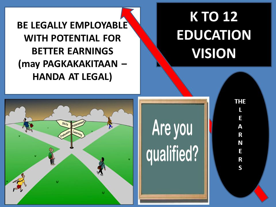 K TO 12 EDUCATION VISION BE LEGALLY EMPLOYABLE WITH POTENTIAL FOR BETTER EARNINGS (may PAGKAKAKITAAN – HANDA AT LEGAL) THE L E A R N E R S