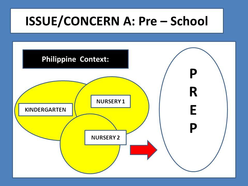ISSUE/CONCERN A: Pre – School KINDERGARTEN NURSERY 1 NURSERY 2 Philippine Context: PREPPREP