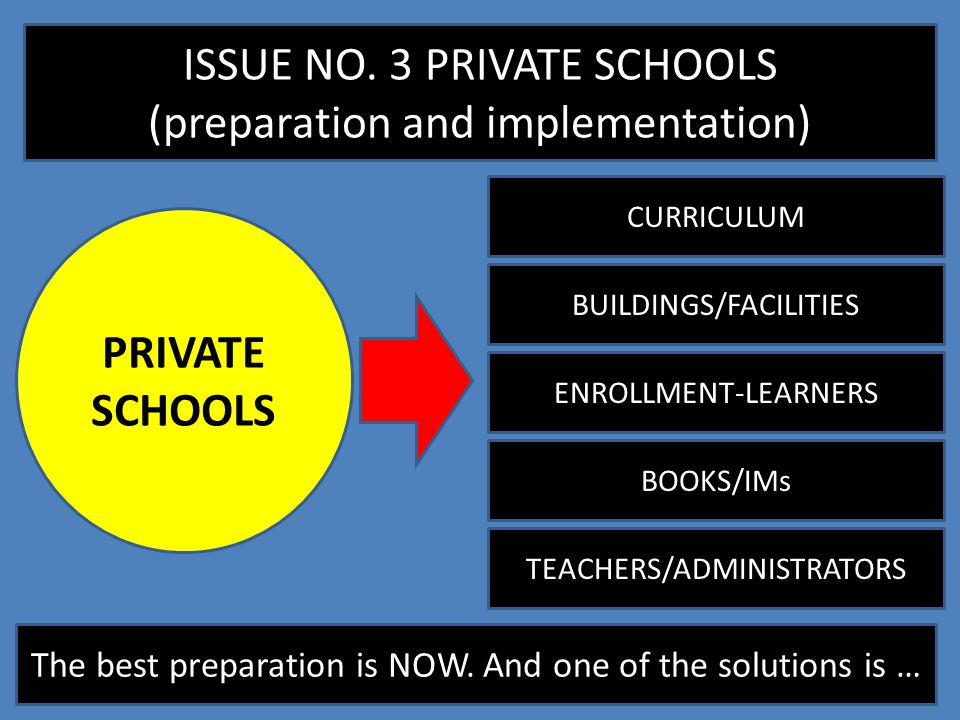 ISSUE NO. 3 PRIVATE SCHOOLS (preparation and implementation) PRIVATE SCHOOLS CURRICULUM BUILDINGS/FACILITIES ENROLLMENT-LEARNERS BOOKS/IMs TEACHERS/AD