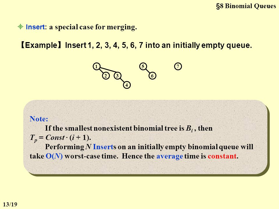 §8 Binomial Queues  Operations:  FindMin: The minimum key is in one of the roots.