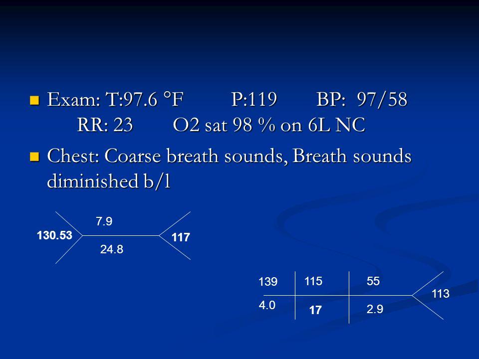 Exam: T:97.6 °F P:119 BP: 97/58 RR: 23 O2 sat 98 % on 6L NC Exam: T:97.6 °F P:119 BP: 97/58 RR: 23 O2 sat 98 % on 6L NC Chest: Coarse breath sounds, Breath sounds diminished b/l Chest: Coarse breath sounds, Breath sounds diminished b/l 130.53 24.8 7.9 117 139 4.0 115 17 55 2.9 113