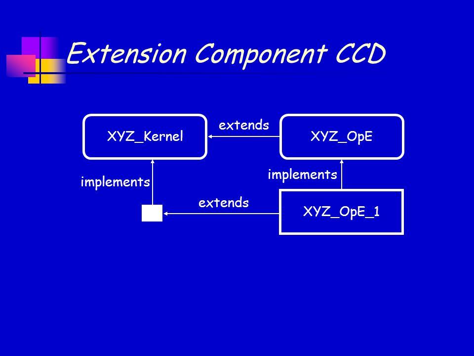 implements extends implements extends Extension Component CCD XYZ_KernelXYZ_OpE_1XYZ_OpE