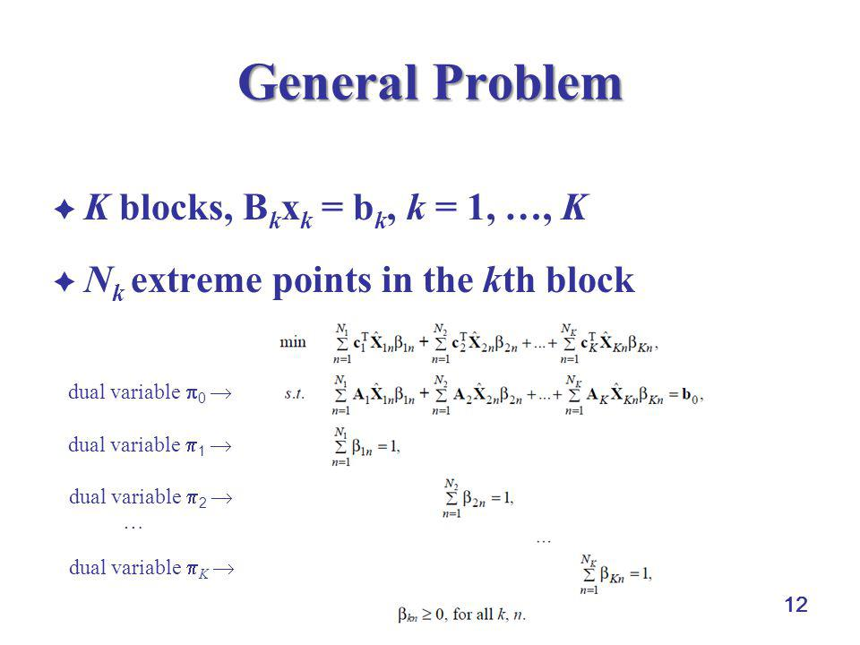 12 General Problem  K blocks, B k x k = b k, k = 1, …, K  N k extreme points in the kth block dual variable  0  dual variable  1  dual variable