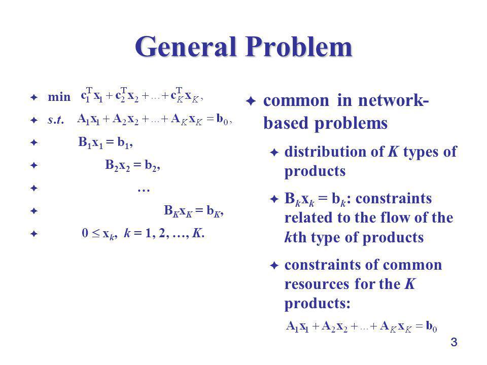 4 General Problem  min s.t.s.t.
