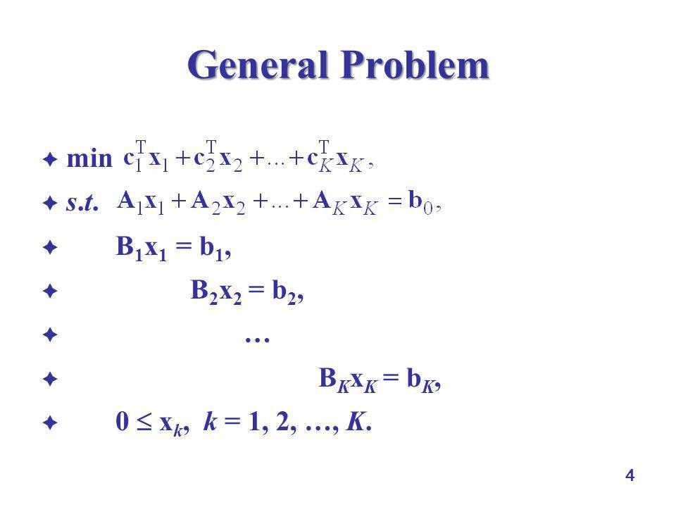15 General Approach  1  Form the master program (MP) by the  representation  2  Get a feasible solution of the MP; find the corresponding   3  Solve the subproblems to check the reduced costs of  kn  3.1  stop if the MP is optimal;  3.2  else carry a standard revised simplex iteration (i.e., identifying the entering and leaving variables, stopping for an unbounded problem, and determining B -1 otherwise)  3.3  go back to 2  if the problem is not unbounded